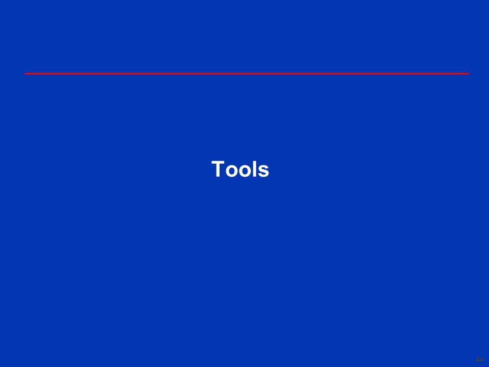 44 Tools