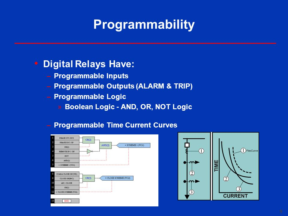 8 Programmability Digital Relays Have: –Programmable Inputs –Programmable Outputs (ALARM & TRIP) –Programmable Logic »Boolean Logic - AND, OR, NOT Logic –Programmable Time Current Curves