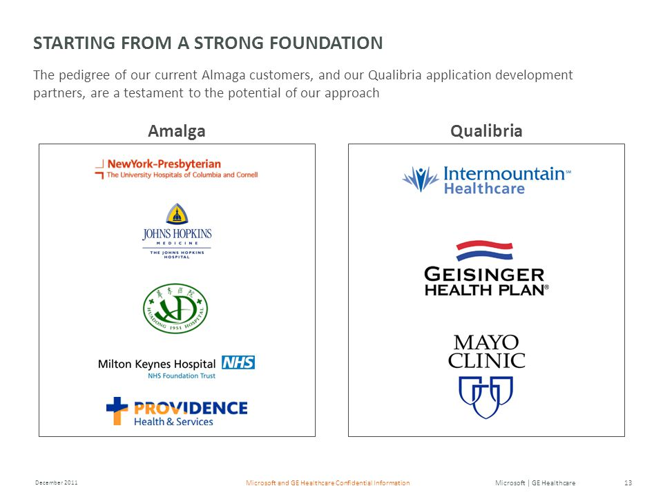 Microsoft | GE Healthcare December 2011 13Microsoft and GE Healthcare Confidential Information AmalgaQualibria STARTING FROM A STRONG FOUNDATION The pedigree of our current Almaga customers, and our Qualibria application development partners, are a testament to the potential of our approach