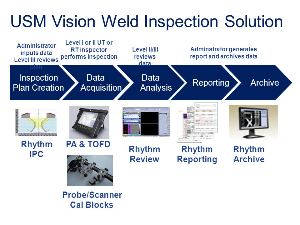 Inspection Plan Creation Data Acquisition Data Analysis Archive Rhythm IPC Rhythm Review Rhythm Reporting PA & TOFD Rhythm Archive Probe/Scanner Cal B