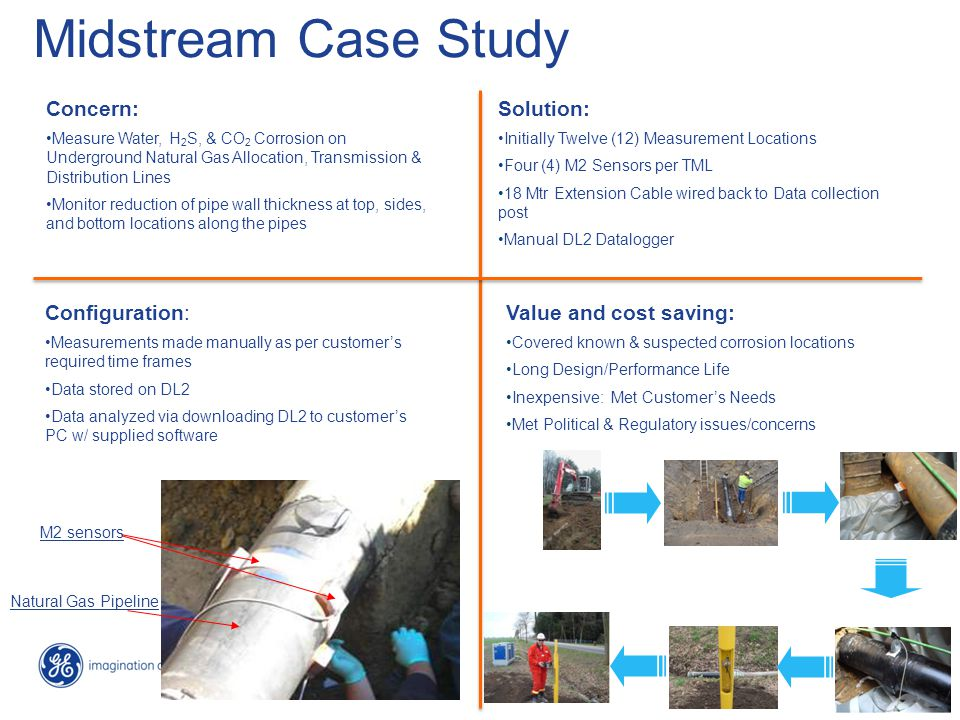 Midstream Case Study Concern: Measure Water, H 2 S, & CO 2 Corrosion on Underground Natural Gas Allocation, Transmission & Distribution Lines Monitor