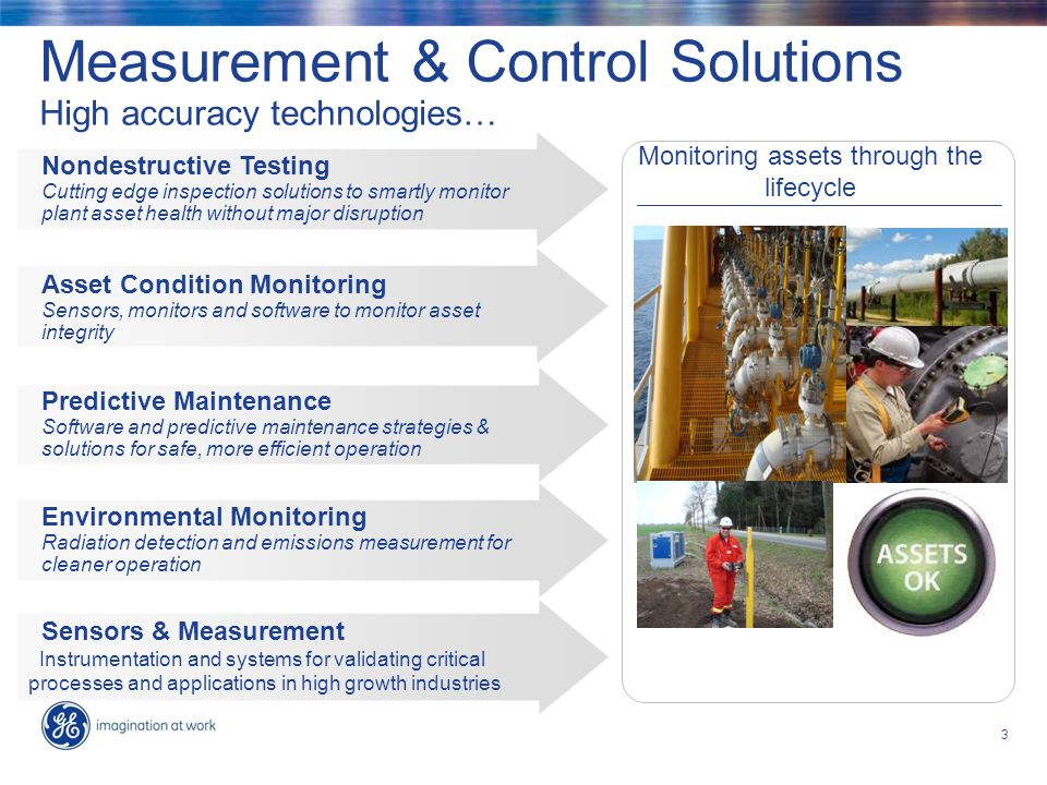 3 © 2010, General Electric Company Asset Condition Monitoring Sensors, monitors and software to monitor asset integrity Predictive Maintenance Softwar