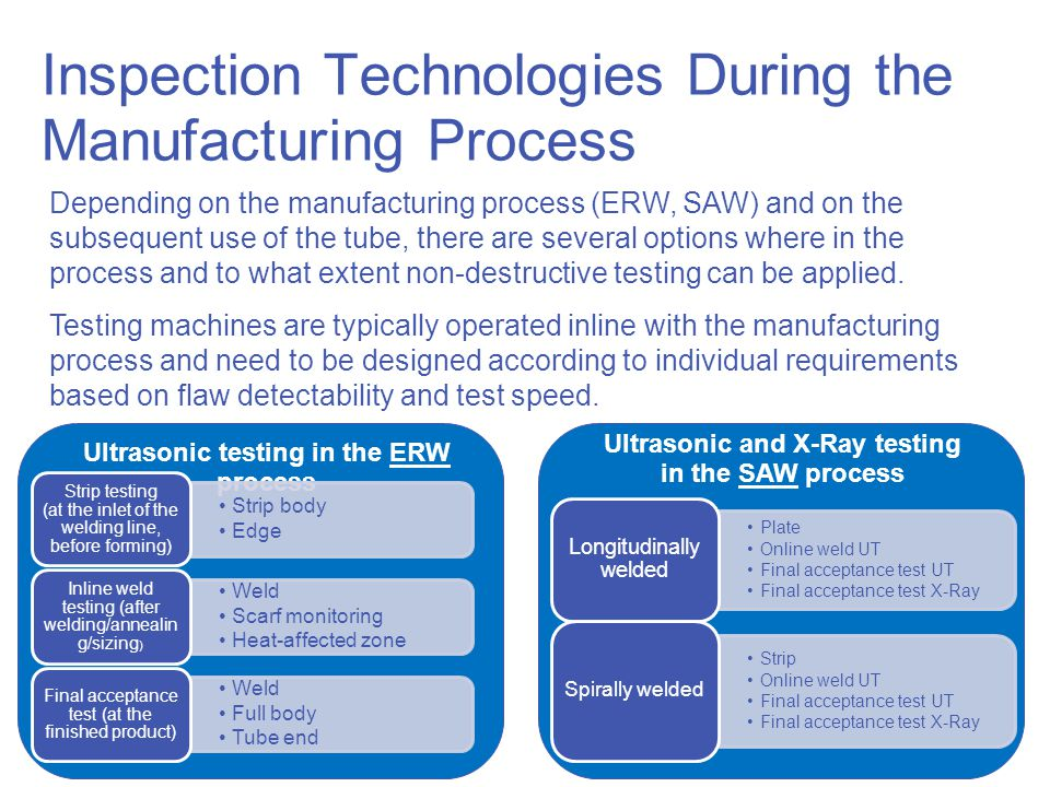 6 Inspection Technologies During the Manufacturing Process Depending on the manufacturing process (ERW, SAW) and on the subsequent use of the tube, th