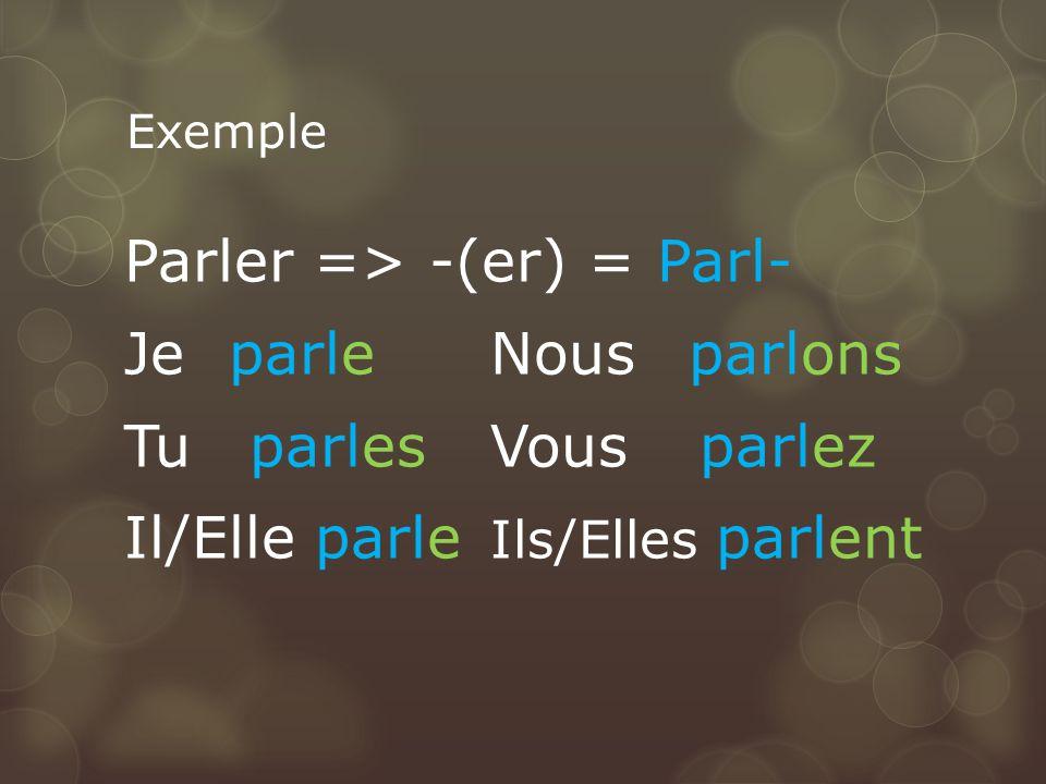 Exemple Parler => -(er) = Parl- JeparleNous parlons Tu parles Vous parlez Il/Elle parle Ils/Elles parlent