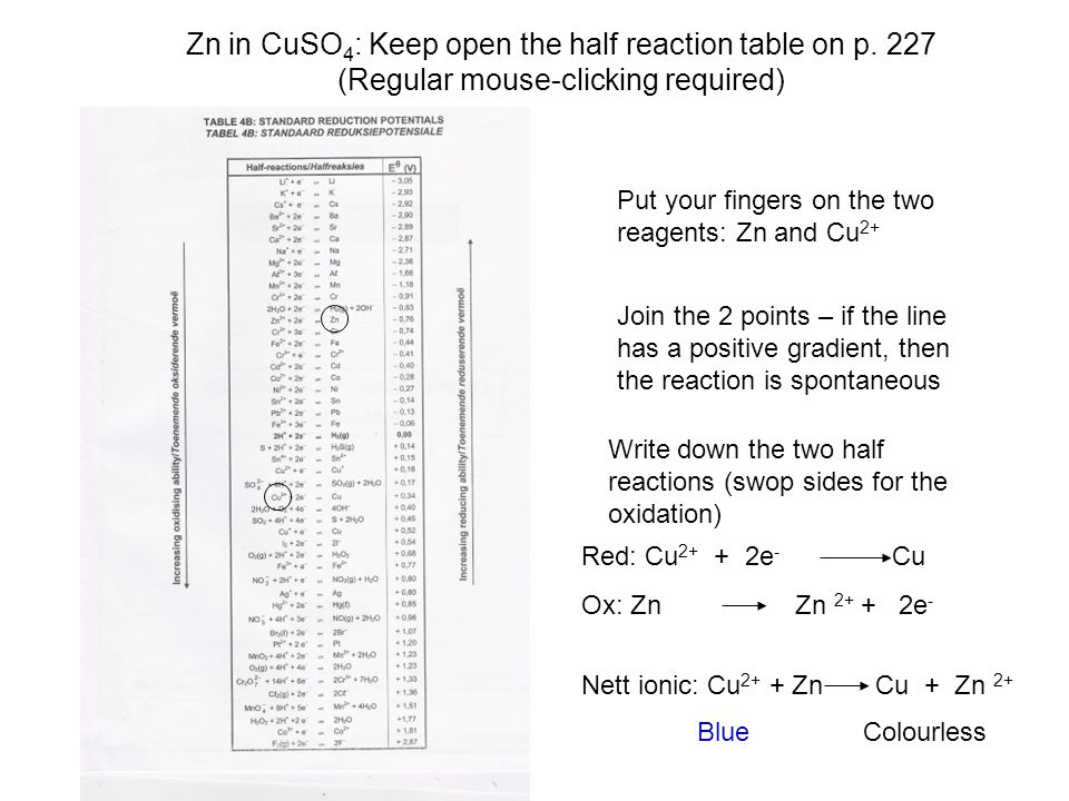 Zn in CuSO 4 : Keep open the half reaction table on p.