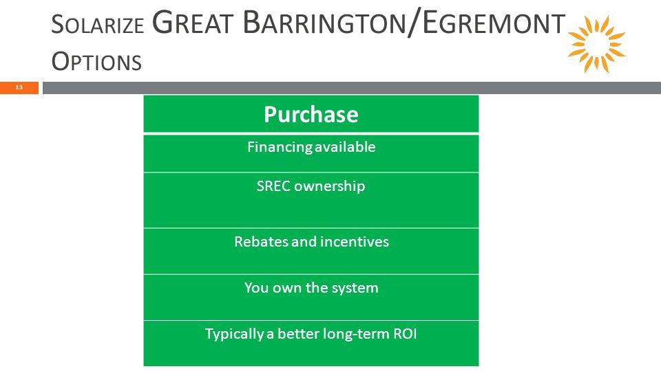 S OLARIZE G REAT B ARRINGTON /E GREMONT O PTIONS 13 Purchase Financing available SREC ownership Rebates and incentives You own the system Typically a better long-term ROI