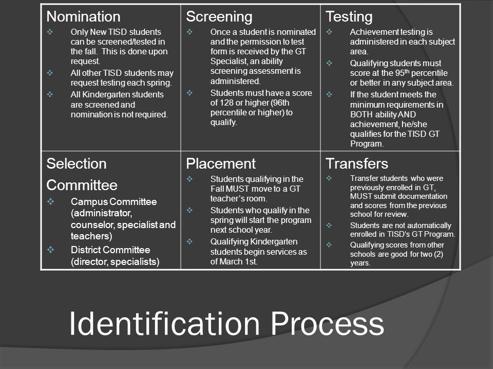 Identification Process Nomination  Only New TISD students can be screened/tested in the fall. This is done upon request.  All other TISD students ma