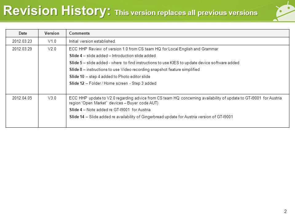 Revision History: This version replaces all previous versions 2 DateVersionComments 2012.03.23V1.0Initial version established.