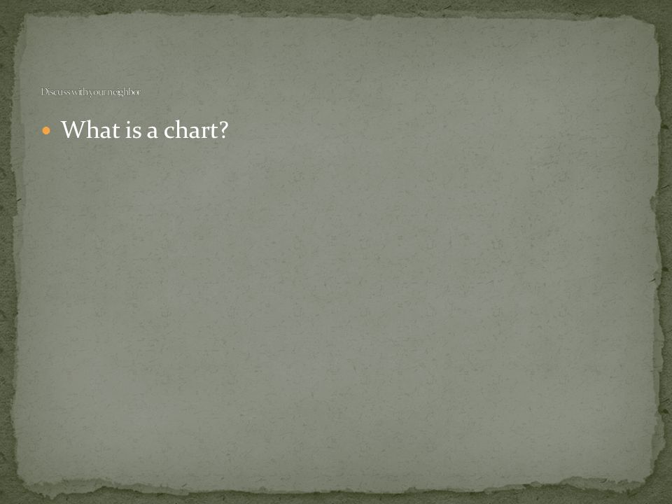 What is a chart