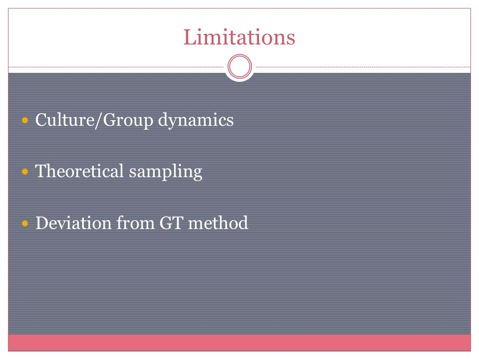Limitations Culture/Group dynamics Theoretical sampling Deviation from GT method