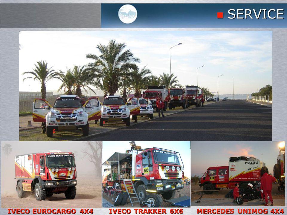 IVECO EUROCARGO 4X4 IVECO TRAKKER 6X6 MERCEDES UNIMOG 4X4 IVECO EUROCARGO 4X4 IVECO TRAKKER 6X6 MERCEDES UNIMOG 4X4 SERVICE SERVICE