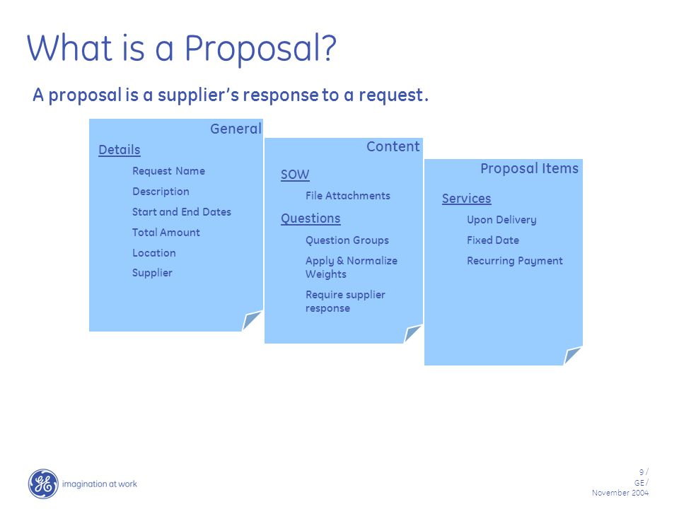 9 / GE / November 2004 A proposal is a supplier's response to a request.