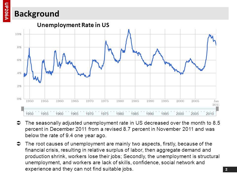 CAUPD Background 2 UP206A 失业的根源主要有两个方面,一是由于金融危机, 导致劳动力相对过剩, 即由于总 需求萎缩, 生产随即萎缩, 从而导致工人失业 ; 现在的工人失业是结构性失业, 即劳动者由于缺乏技能、信心、社会网络及经验而 找不到合适的工作。 对于前者,应当扩大经济刺激政策,创造就业,让工人们重新回到工作岗位。 对于后者,则需要培训劳动者,及时提供就业信息,使劳动者尽快找到工作。 So I think it's a good idea to invest on job service center to reduce unemployment.