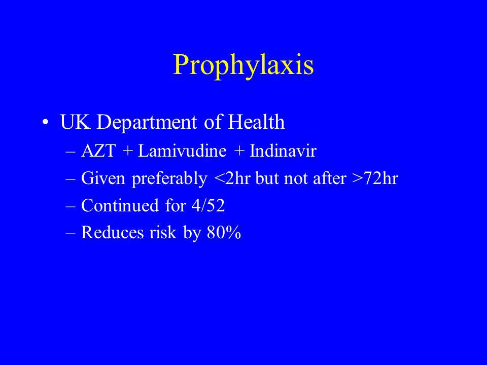 Prophylaxis UK Department of Health –AZT + Lamivudine + Indinavir –Given preferably 72hr –Continued for 4/52 –Reduces risk by 80%