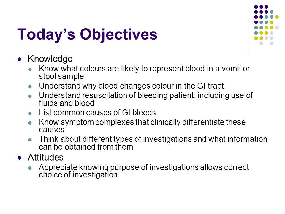 Outline Recognising GI Bleeds Causes of GI Bleeds Features of specific Lower GI Bleeds Investigation of Lower GI Bleeds Upper GI Bleeds in Case studies in week 5