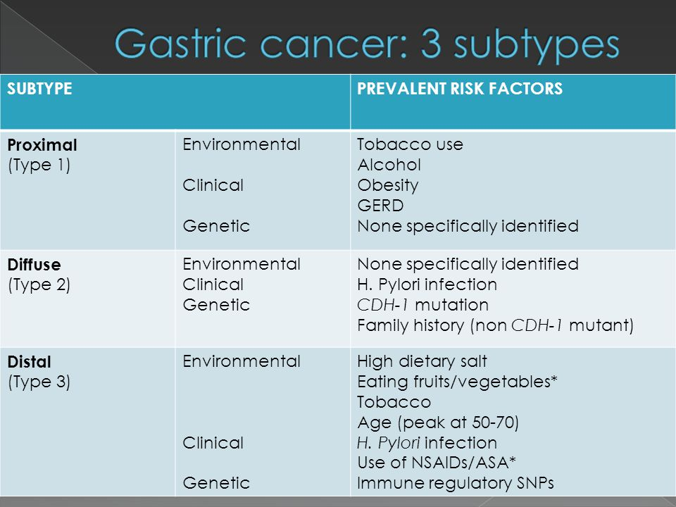 SUBTYPEPREVALENT RISK FACTORS Proximal (Type 1) Environmental Clinical Genetic Tobacco use Alcohol Obesity GERD None specifically identified Diffuse (Type 2) Environmental Clinical Genetic None specifically identified H.