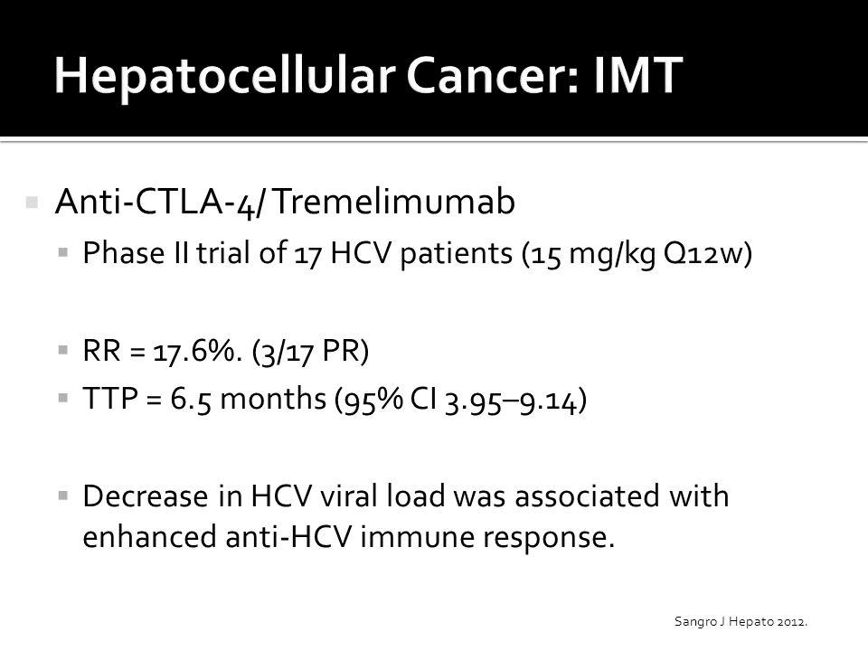 Anti-CTLA-4/ Tremelimumab  Phase II trial of 17 HCV patients (15 mg/kg Q12w)  RR = 17.6%.