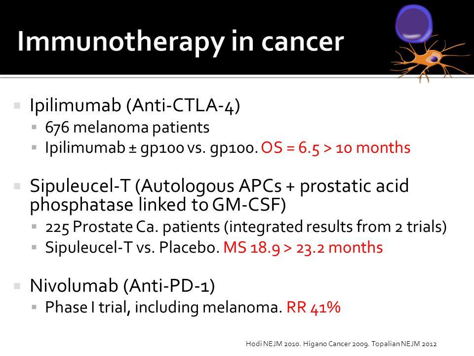  Ipilimumab (Anti-CTLA-4)  676 melanoma patients  Ipilimumab ± gp100 vs.