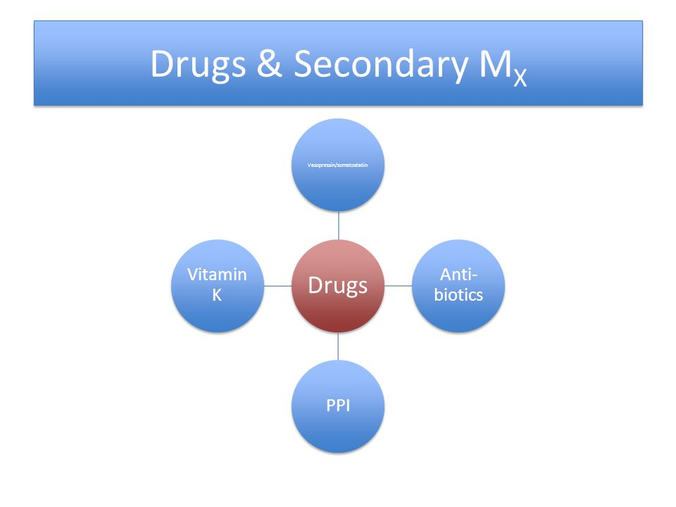 Drugs & Secondary M X Drugs Vasopressin/somatostatin Anti- biotics PPI Vitamin K