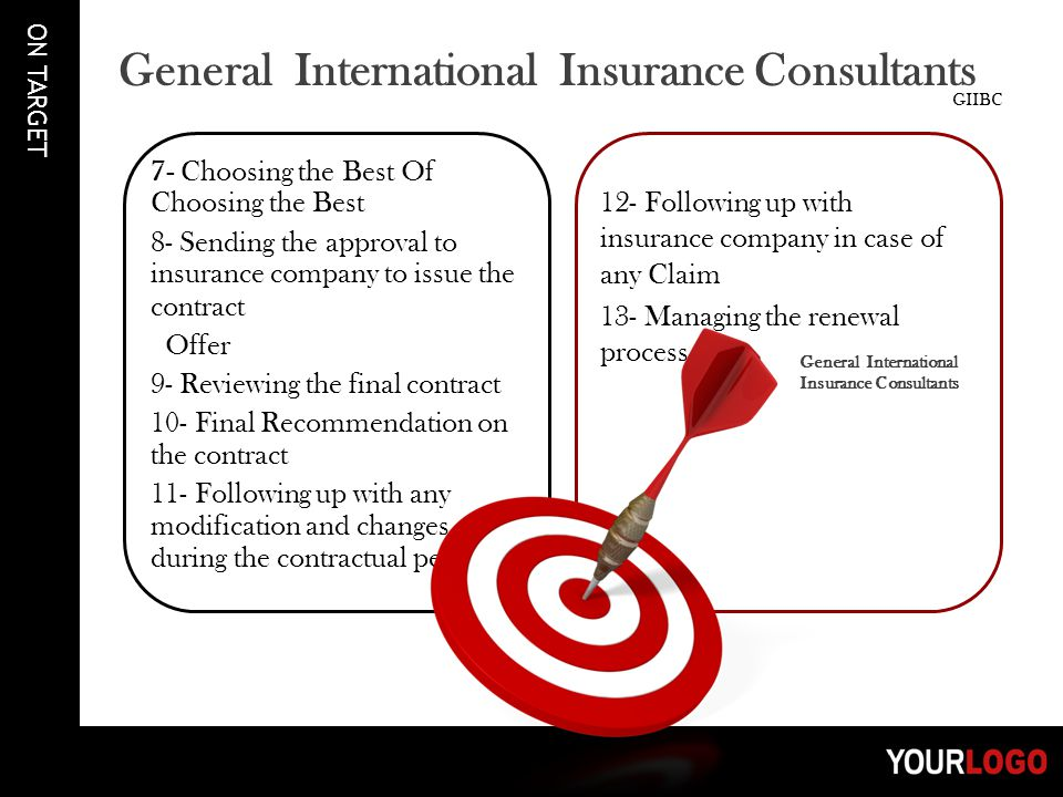 ON TARGET 7- Choosing the Best Of Choosing the Best 8- Sending the approval to insurance company to issue the contract Offer 9- Reviewing the final contract 10- Final Recommendation on the contract 11- Following up with any modification and changes during the contractual period 12- Following up with insurance company in case of any Claim 13- Managing the renewal process General International Insurance Consultants GIIBC General International Insurance Consultants