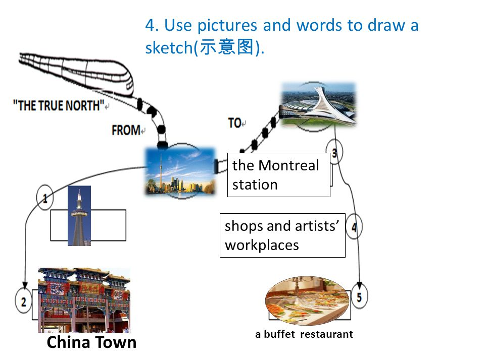China Town the Montreal station shops and artists' workplaces a buffet restaurant 4.