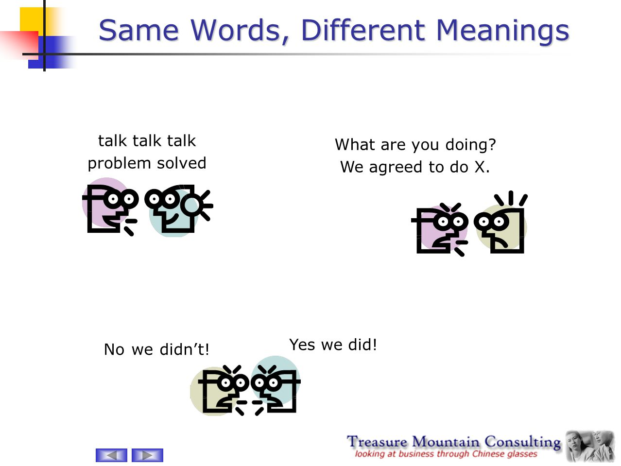 Same Words, Different Meanings What are you doing? We agreed to do X. talk talk talk problem solved No we didn't! Yes we did!