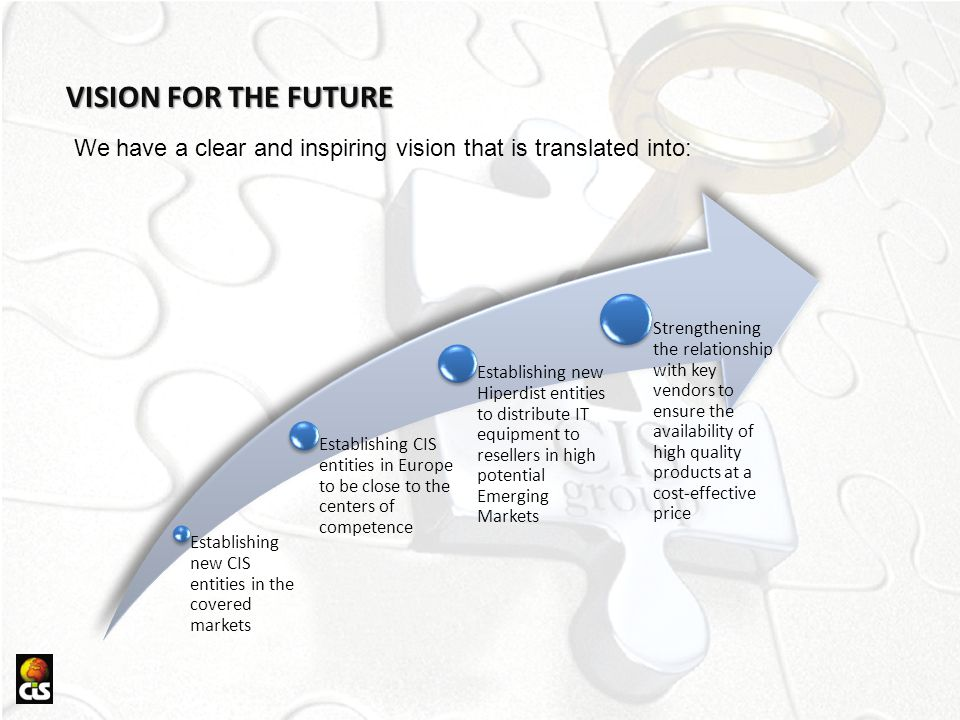 VISION FOR THE FUTURE We have a clear and inspiring vision that is translated into: