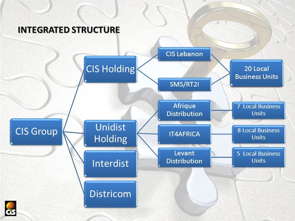 INTEGRATED STRUCTURE