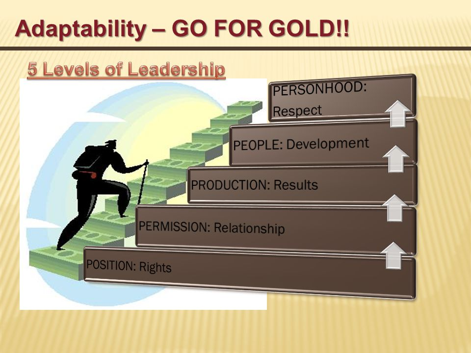 Adaptability – GO FOR GOLD!!