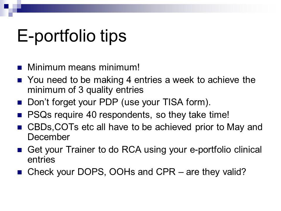 E-portfolio tips Minimum means minimum.