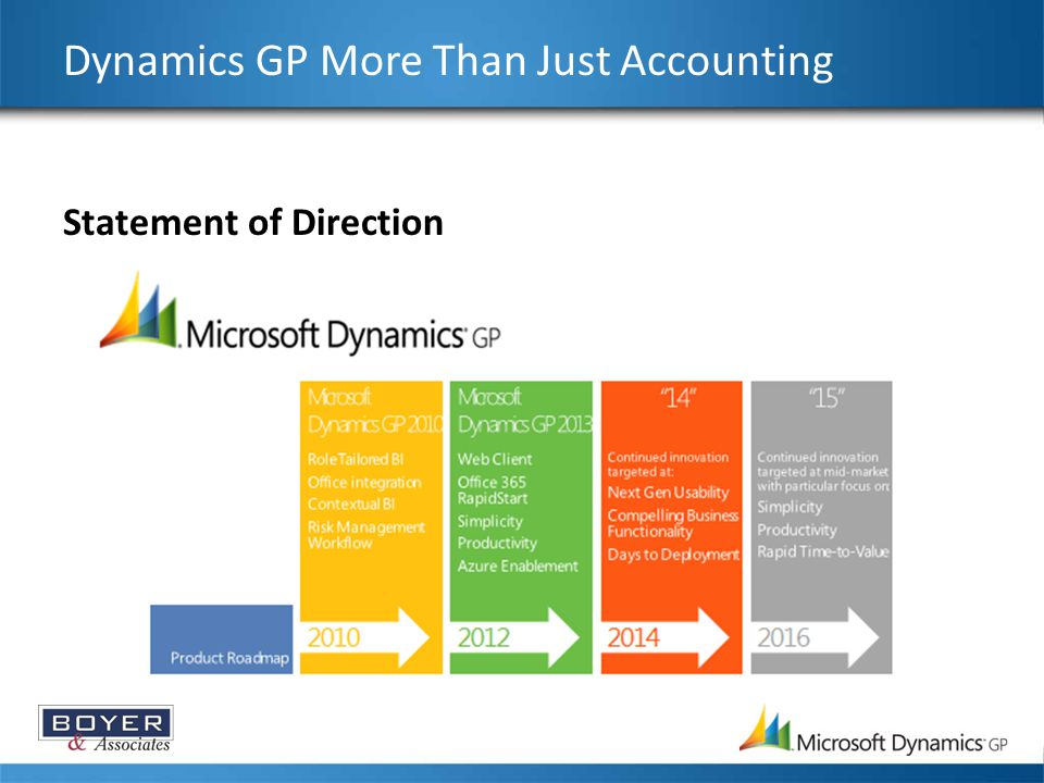 Dynamics GP More Than Just Accounting Statement of Direction