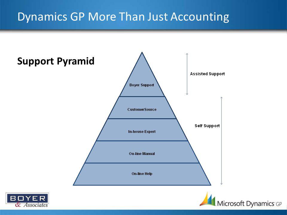 Dynamics GP More Than Just Accounting Support Pyramid