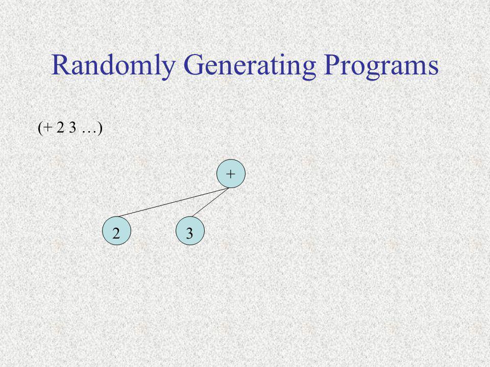 Randomly Generating Programs (+ 2 3 …) + 23