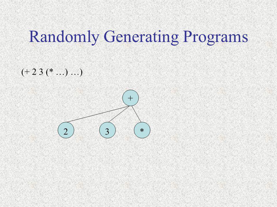 Randomly Generating Programs (+ 2 3 (* …) …) + 23*