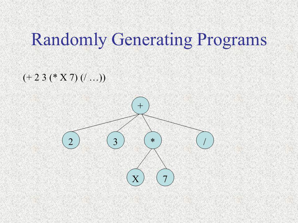 Randomly Generating Programs (+ 2 3 (* X 7) (/ …)) + 23*/ X7