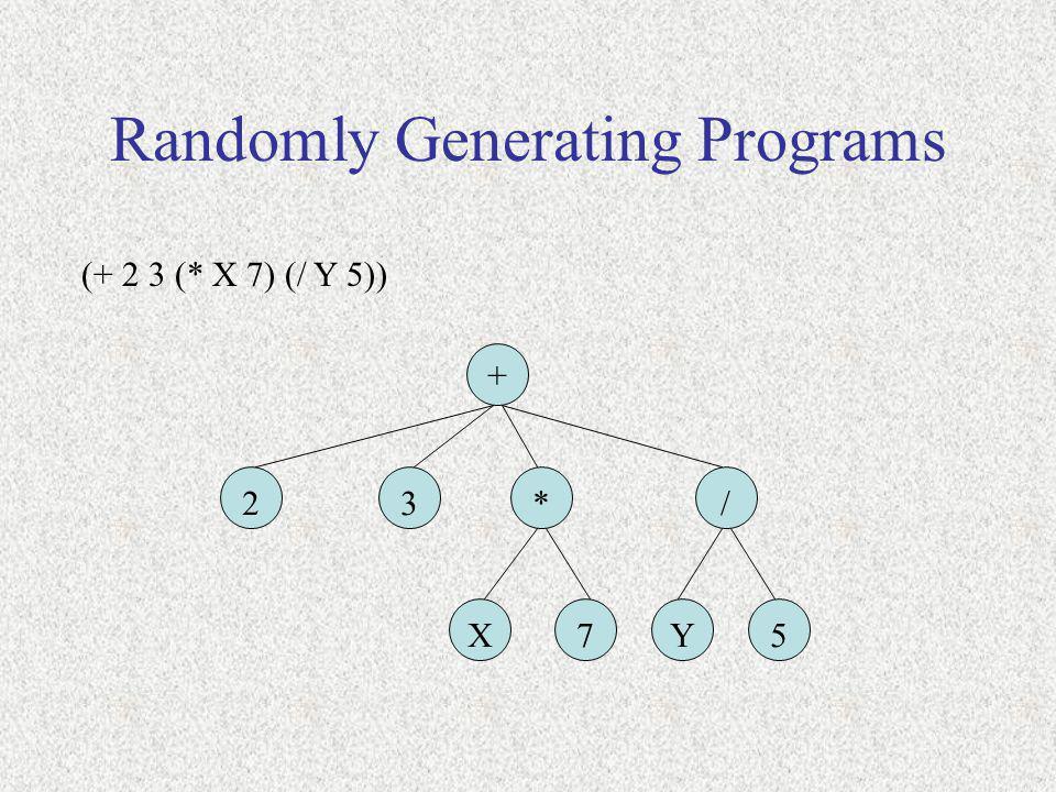 Randomly Generating Programs (+ 2 3 (* X 7) (/ Y 5)) + 23*/ X75Y