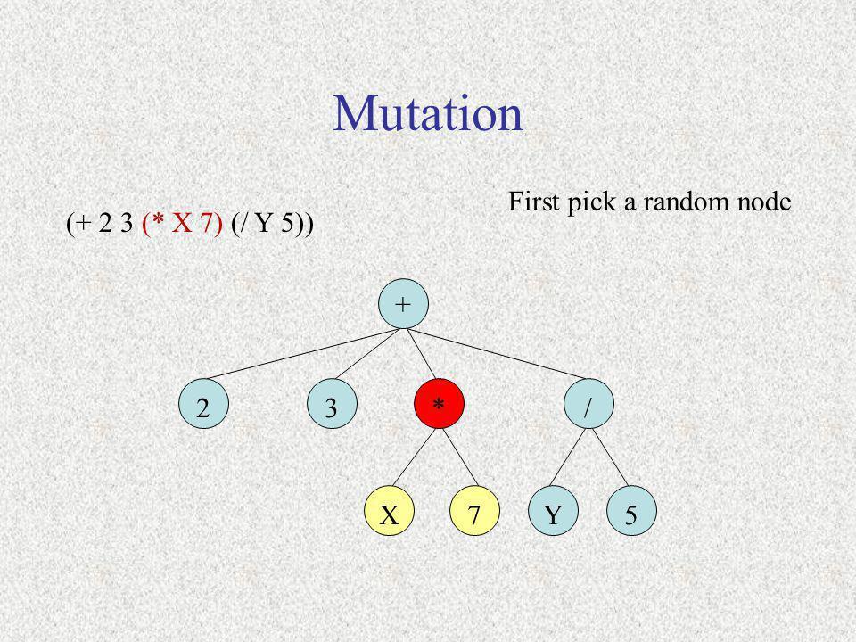 Mutation (+ 2 3 (* X 7) (/ Y 5)) + 23/ 5Y * X7 First pick a random node