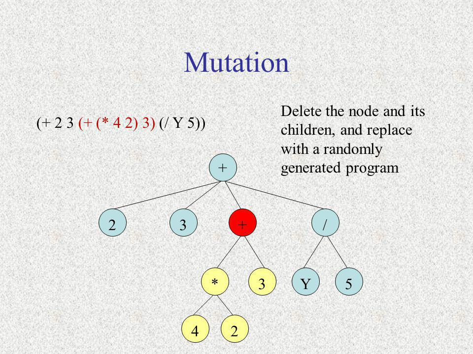 Mutation (+ 2 3 (+ (* 4 2) 3) (/ Y 5)) + 23+/ *35Y Delete the node and its children, and replace with a randomly generated program 24