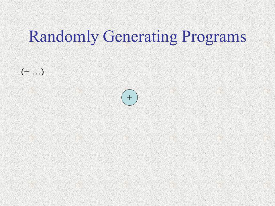 Randomly Generating Programs (+ …) +