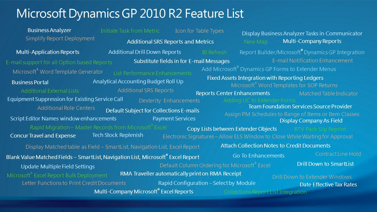 Microsoft Dynamics GP 2010 R2 Feature List Business Analyzer E-mail support for all Option based Reports Initiate Task from Metric Display Business Analyzer Tasks in Communicator Simplify Report Deployment Additional SRS Reports and MetricsNew Map Multi-Company Reports Multi-Application ReportsAdditional Drill Down Reports BI RefreshReport Builder/Microsoft ® Dynamics GP Integration Substitute fields in for E-mail Messages E-mail Notification Enhancement Microsoft ® Word Template Generator Microsoft ® Word Templates for SOP Returns List Performance Enhancements Fixed Assets Integration with Reporting Ledgers Analytical Accounting Budget Roll Up Business Portal Additional Role Centers Additional External Lists Additional SRS Reports Reports Center Enhancements Dexterity Enhancements Team Foundation Services Source Provider Script Editor Names window enhancements Rapid Configuration – Select by Module Rapid Migration – Master Records from Microsoft ® Excel Concur Travel and Expense Payment Services Display Company As Field Display Matched table as Field – SmartList, Navigation List, Excel Report Electronic Signatures – Allow ELS Window to Close While Waiting for Approval Blank Value Matched Fields – SmartList, Navigation List, Microsoft ® Excel Report Go To Enhancements Matched Table Indicator Update Multiple Field Settings Icon for Table Types Drill Down to SmartList Microsoft ® Excel Report Bulk Deployment Multi-Company Microsoft ® Excel Reports Default Column Ordering for Microsoft ® Excel Drill Down to Extender Windows Copy Lists between Extender Objects Add Microsoft ® Dynamics GP Forms to Extender Menus Adding UC to Extender Forms Tech Stock Replenish RTV Pack Slip Reprint RMA Traveller automatically print on RMA Receipt Assign PM Schedules to Range of Items or Item Classes Contract Line Hold Equipment Suppression for Existing Service Call Default Subject for Collections E-mails Attach Collection Notes to Credit Documents Letter Functions to Print Credit Documents Collections Report List Integration Date Effective Tax Rates