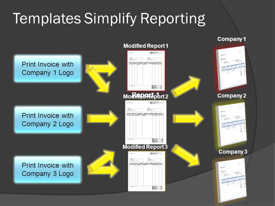 Templates Simplify Reporting Company 2 Company 3 Company 1 Print Invoice with Company 1 Logo Print Invoice with Company 2 Logo Print Invoice with Company 3 Logo Modified Report 1 Modified Report 2 Modified Report 3 Report 1