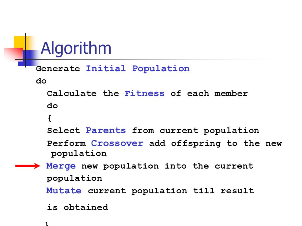 Algorithm Generate Initial Population do Calculate the F itness of each member do { Select Parents from current population Perform Crossover add offsp