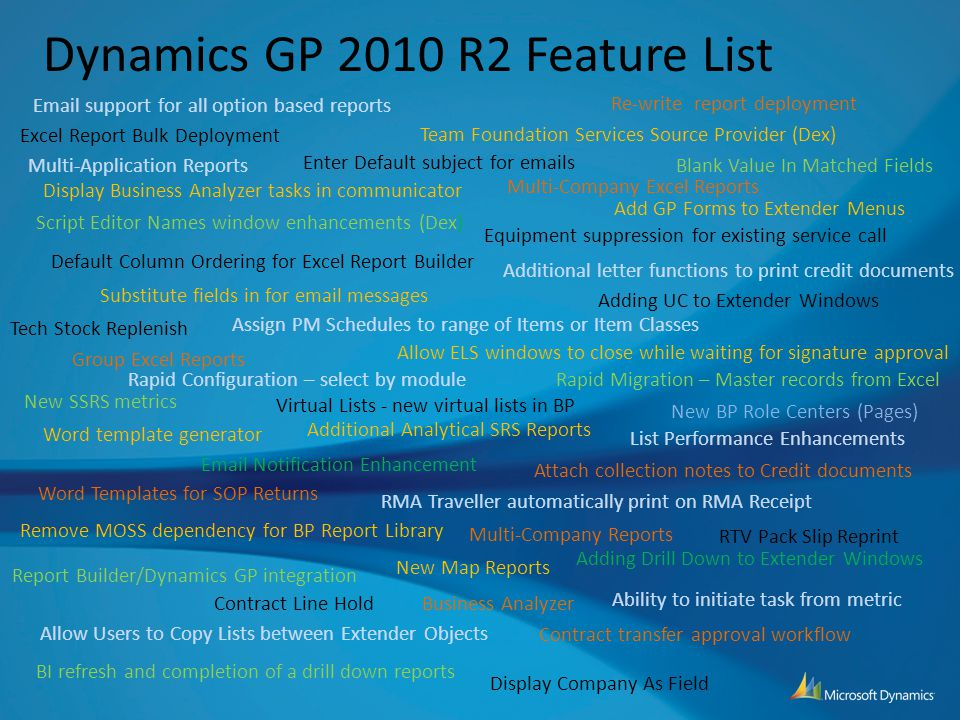 Dynamics GP 2010 R2 Feature List Additional Analytical SRS Reports Multi-Company Reports Team Foundation Services Source Provider (Dex) Script Editor