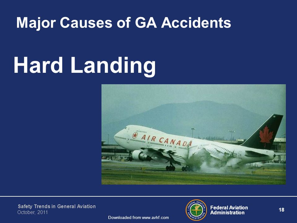 Federal Aviation Administration 18 Safety Trends in General Aviation October, 2011 Downloaded from www.avhf.com Major Causes of GA Accidents Hard Landing