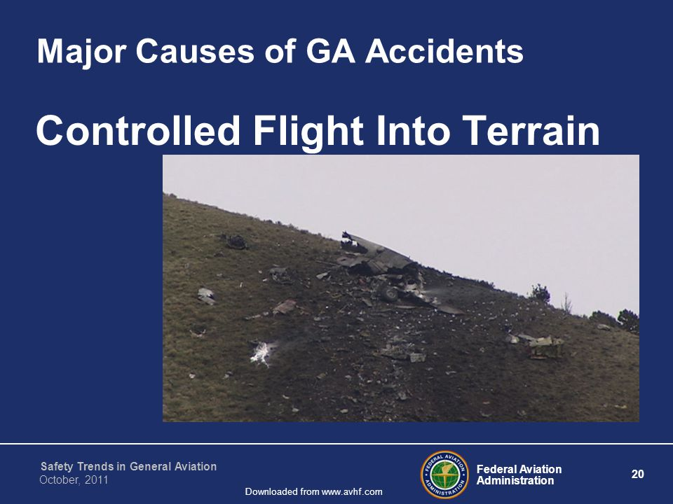 Federal Aviation Administration 20 Safety Trends in General Aviation October, 2011 Downloaded from www.avhf.com Major Causes of GA Accidents Controlled Flight Into Terrain