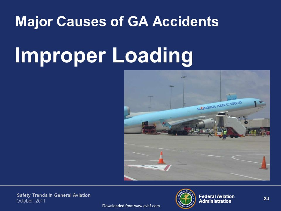 Federal Aviation Administration 23 Safety Trends in General Aviation October, 2011 Downloaded from www.avhf.com Major Causes of GA Accidents Improper Loading