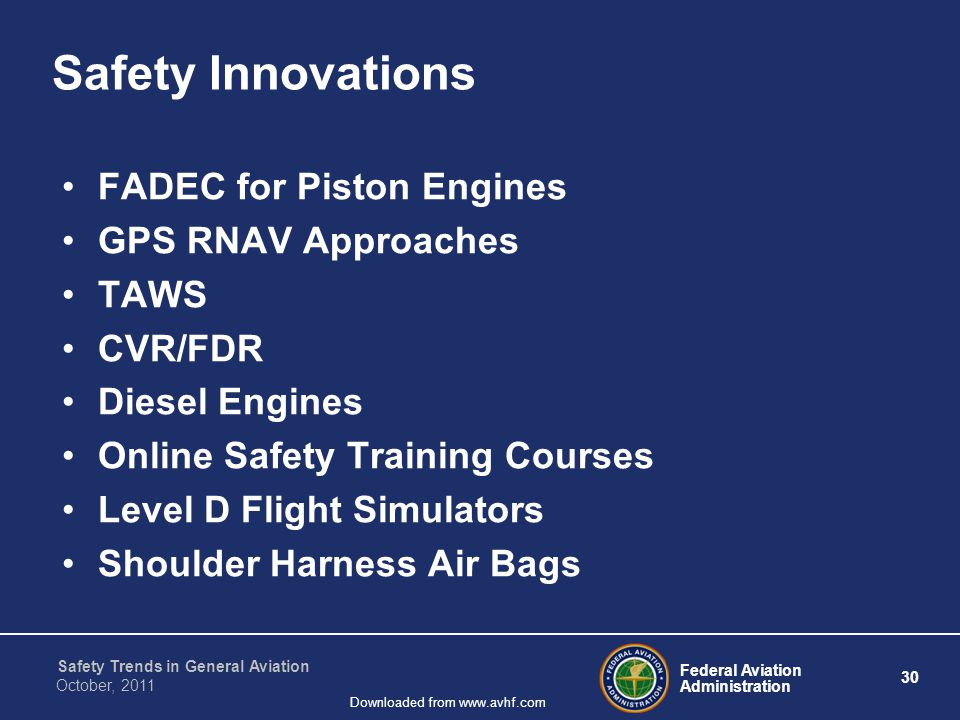 Federal Aviation Administration 30 Safety Trends in General Aviation October, 2011 Downloaded from www.avhf.com Safety Innovations FADEC for Piston Engines GPS RNAV Approaches TAWS CVR/FDR Diesel Engines Online Safety Training Courses Level D Flight Simulators Shoulder Harness Air Bags