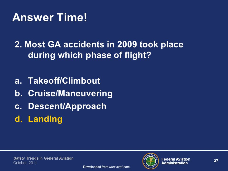 Federal Aviation Administration 37 Safety Trends in General Aviation October, 2011 Downloaded from www.avhf.com Answer Time! 2. Most GA accidents in 2