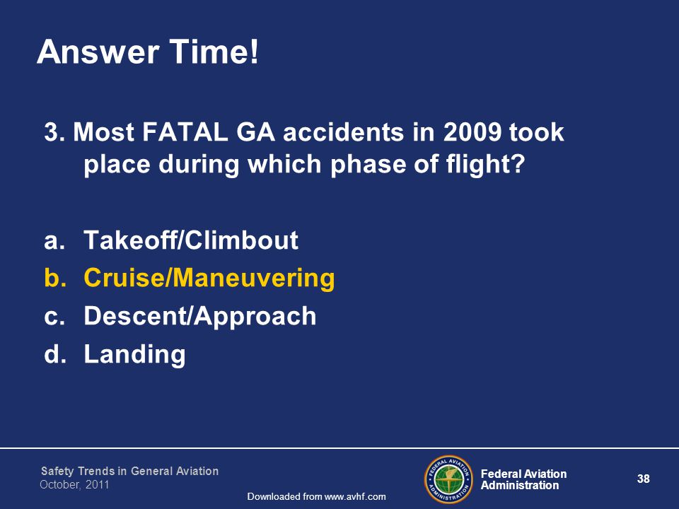 Federal Aviation Administration 38 Safety Trends in General Aviation October, 2011 Downloaded from www.avhf.com Answer Time.