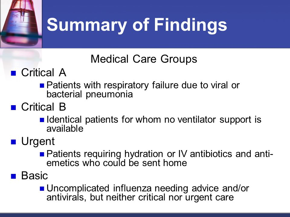 Summary of Findings Medical Care Groups Critical A Patients with respiratory failure due to viral or bacterial pneumonia Critical B Identical patients for whom no ventilator support is available Urgent Patients requiring hydration or IV antibiotics and anti- emetics who could be sent home Basic Uncomplicated influenza needing advice and/or antivirals, but neither critical nor urgent care